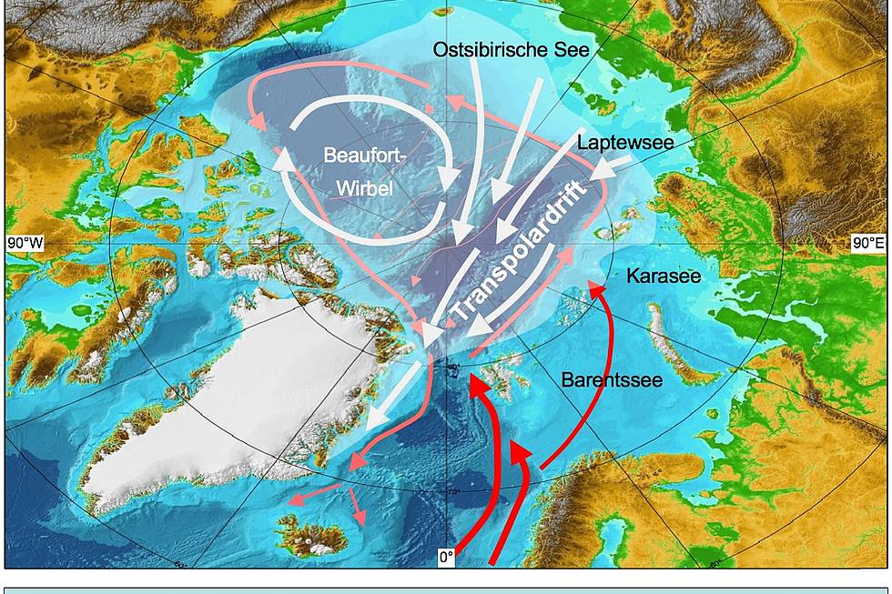 The transpolardrift connects the Arctic shelf seas with the Fram Strait between Svalbard and Greenland.