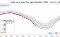 Sea-ice extent in the Arctic: Mean 1981 to 2010 +/- 2 standard deviations, and single years.