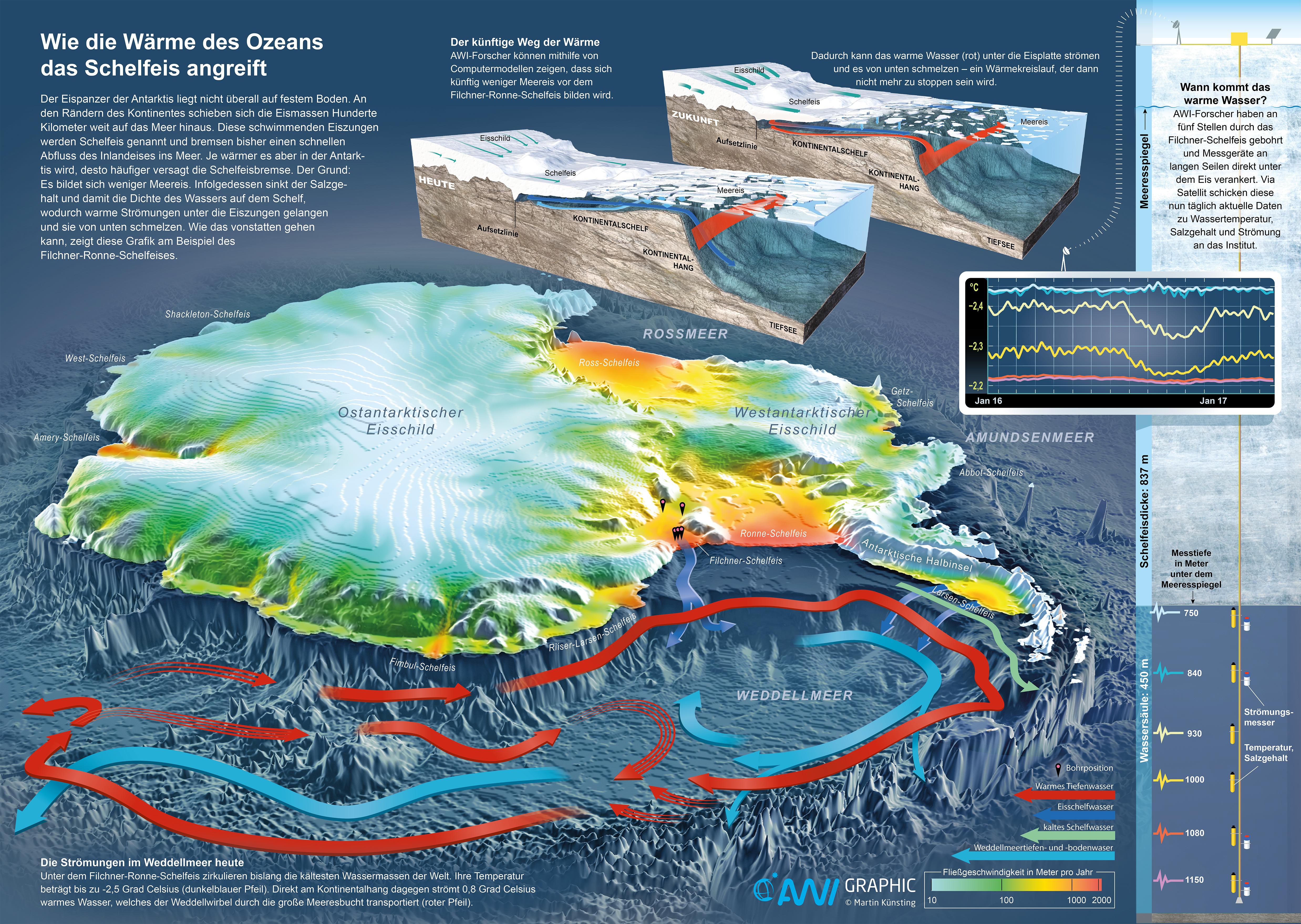 Infografik: So greift die Wärme des Ozeans das Schelfeis der Antarktis an